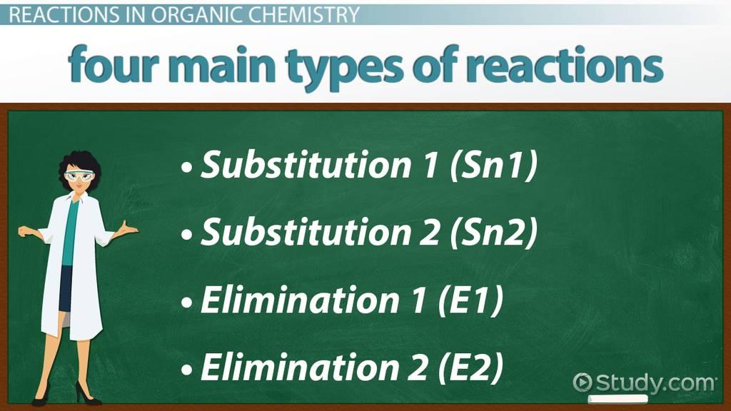 Course Image CHEM3241 Organic Reaction Mechanic
