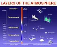 Course Image CHEM 3259 Atmospheric Chemistry