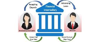 Course Image BAF 2216 Financial Intermediation
