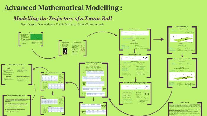 Course Image MATH 3224 Advanced Mathematical Modelling