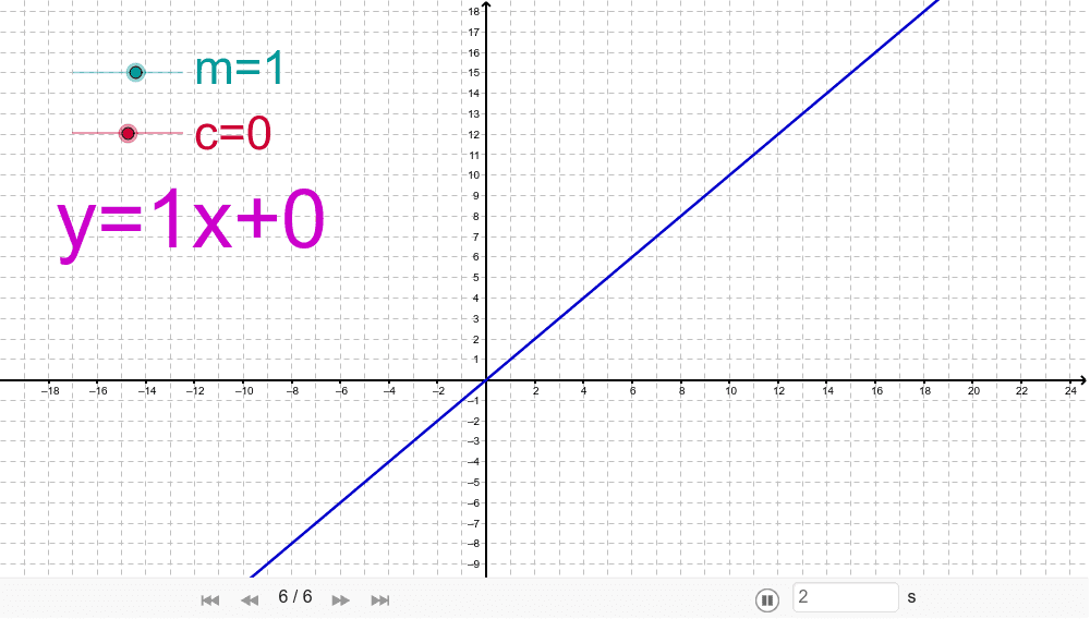 Course Image Math 2110 Linear Algebra