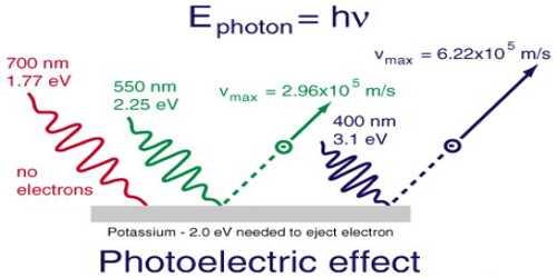 Course Image CHEM652 Photochemistry