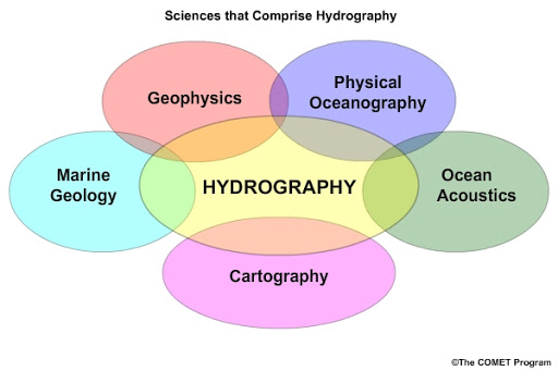 Course Image AFM 315 HYDROGRAPHY