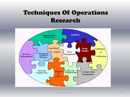 Course Image AEC416 Operations Research